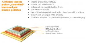 el.podlahové vytápění patro