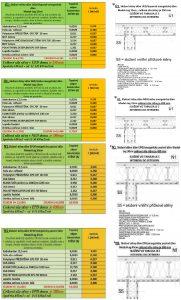 Složení a parametry složení stěn Modul-LEG®