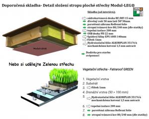 zelená střecha modul leg